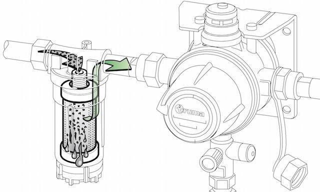 Eine saubere Sache: Truma Gasfilter 50% günstiger – Aktion